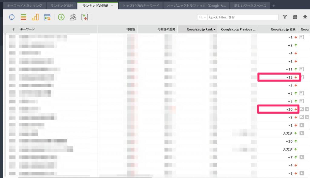 Rank Trackerの検索順位チェック機能