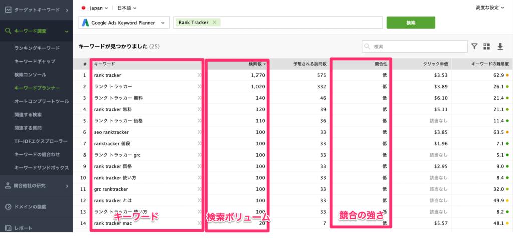 Rank Trackerの検索ボリュームチェック機能